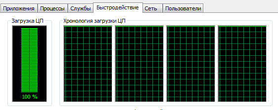 Загрузка процессора при майнинге